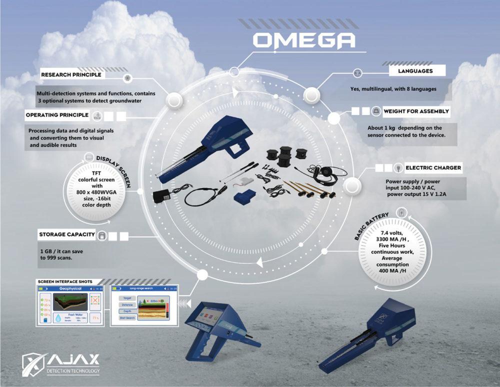 omega ajax